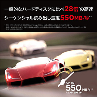 004bSanDisk SSD UltraII 480GB 2.5インチイメージ.jpg